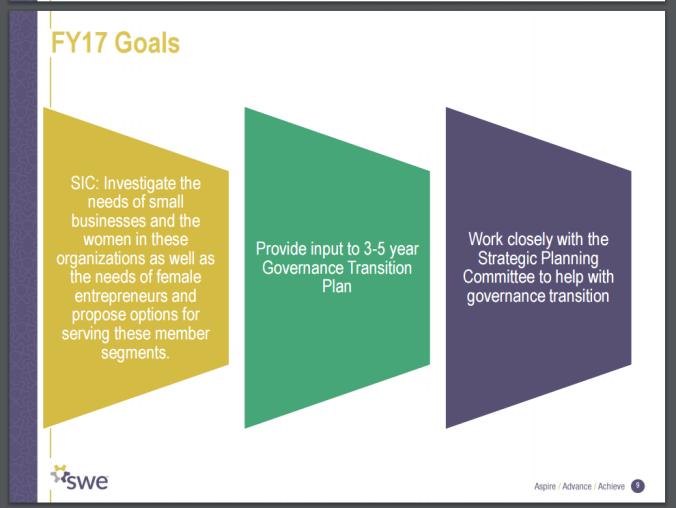 SWE Senate FY17 Goals